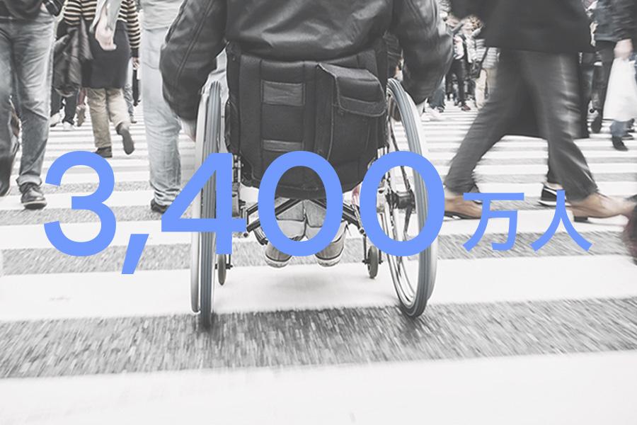 交通利用に困難を感じる移動制約者- 3,400万人